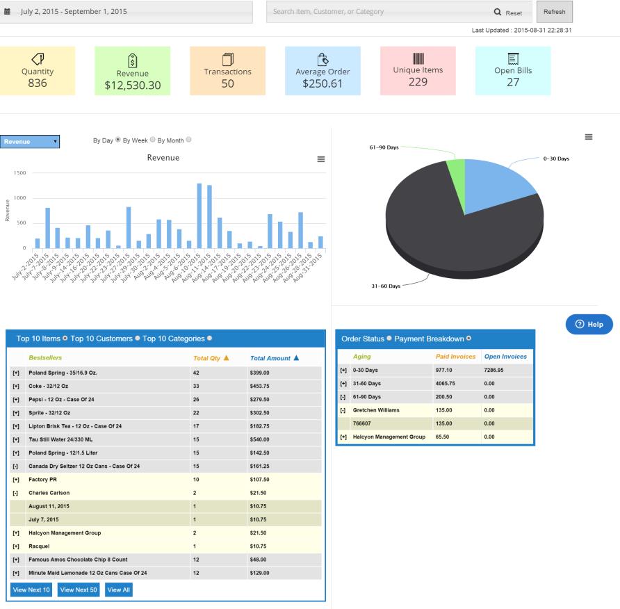 11 - Business Insighter Dashboard