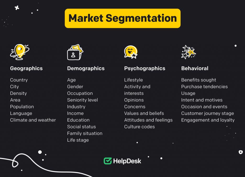 Customer segmentation criteria