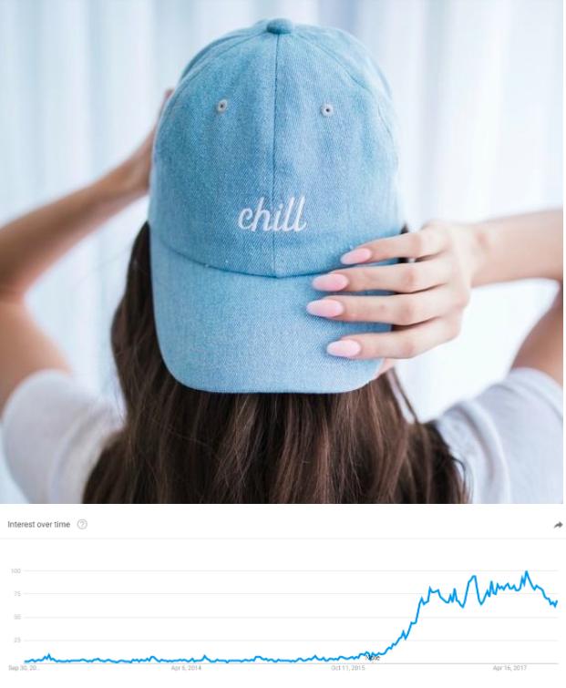 cappelli dad