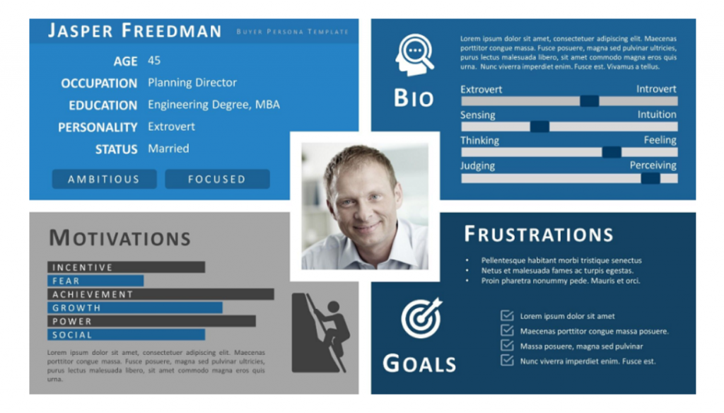 Buyer persona (customer profile) example