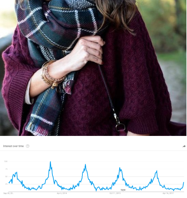 Fringe scarves