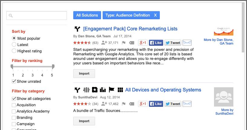 Galeri Audiens Google Analytics