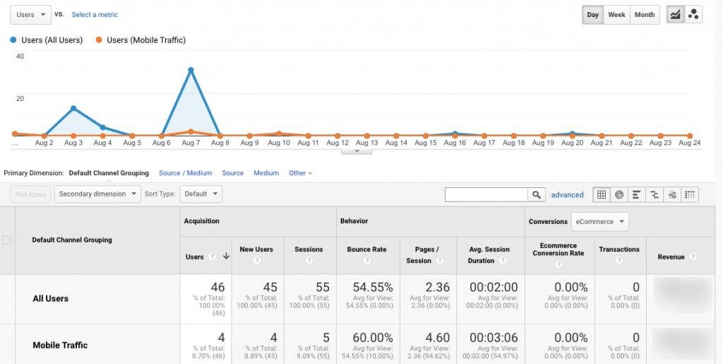 Google Analytics Bandingkan Segmen (Mobile)