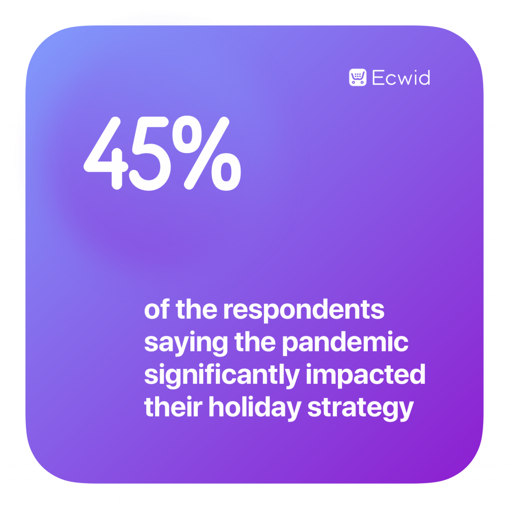 45% of respondents saying the pandemic significantly impacted their holiday strategy