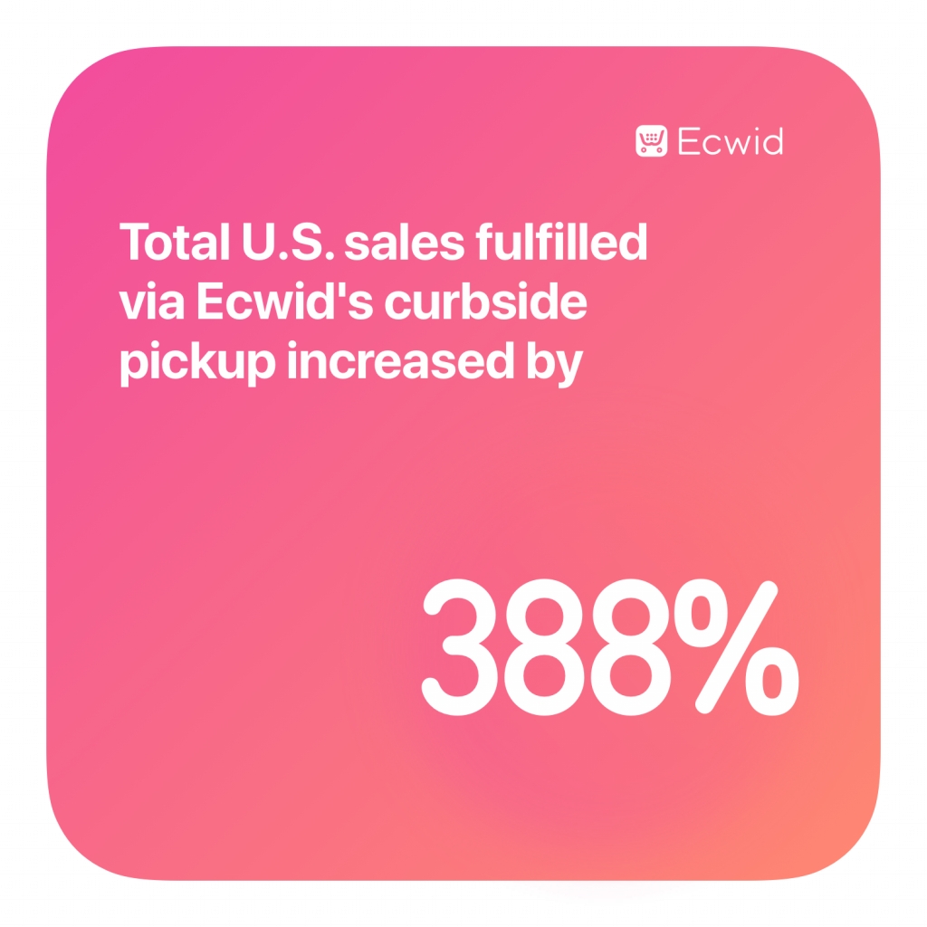 Holiday season survey 2020 Ecwid Ecommerce curbside pickup
