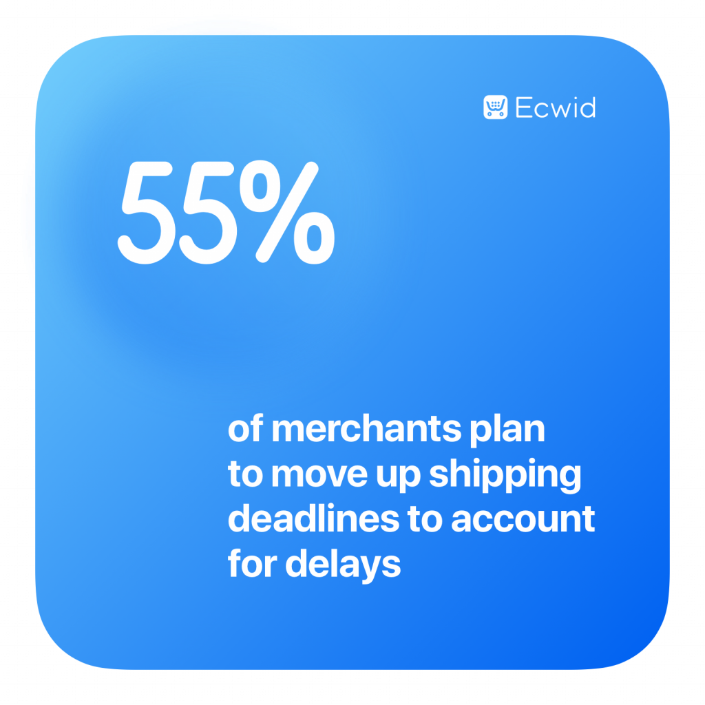 55% of merchants plan to move up shipping deadlines to account for delays
