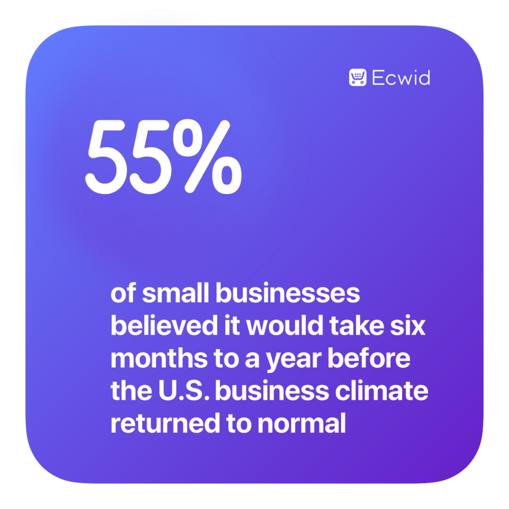 Holiday season survey small businesses US Ecwid Ecommerce