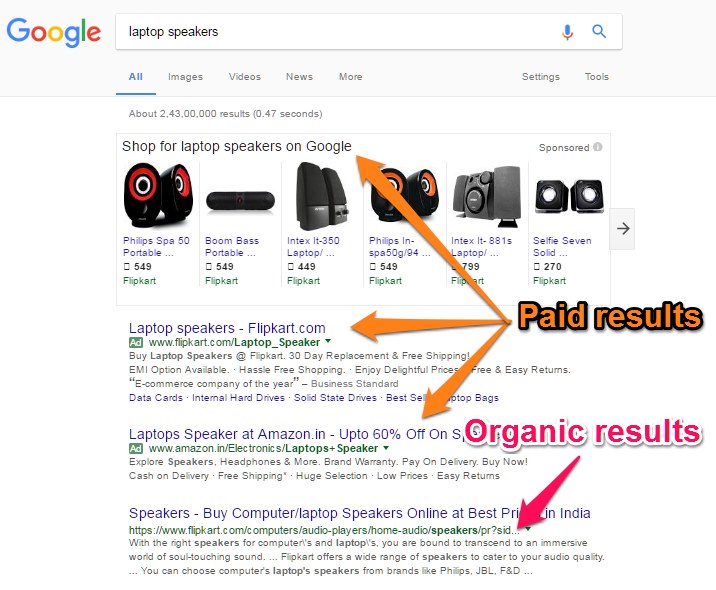 Paid Google Shopping search results