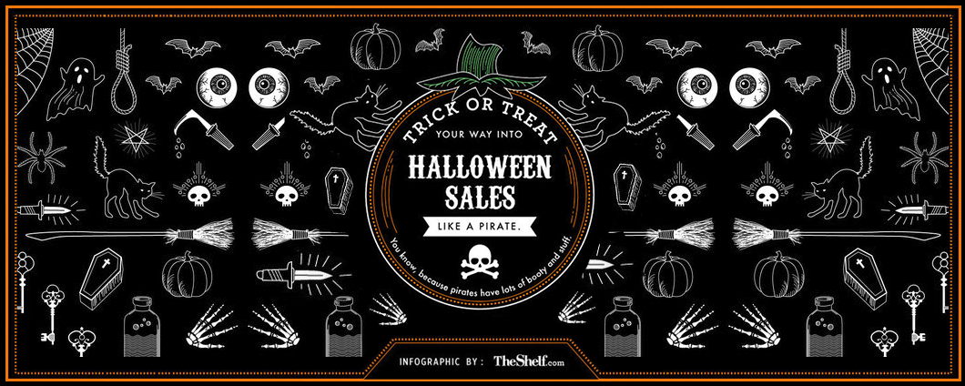 Infographic: Halloween Door De Getallen