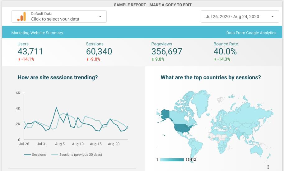 [Contoh] Situs Pemasaran Google Analytics