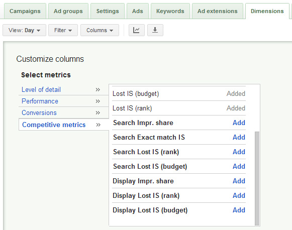 AdWords Impression Share Data