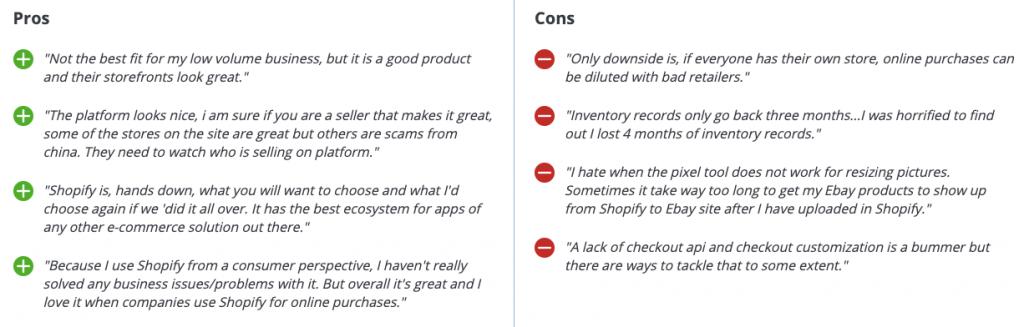 Shopify Recensioni Capterra - 2020