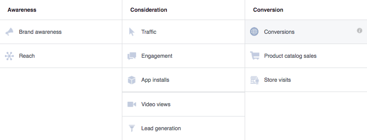 FB ad objectives