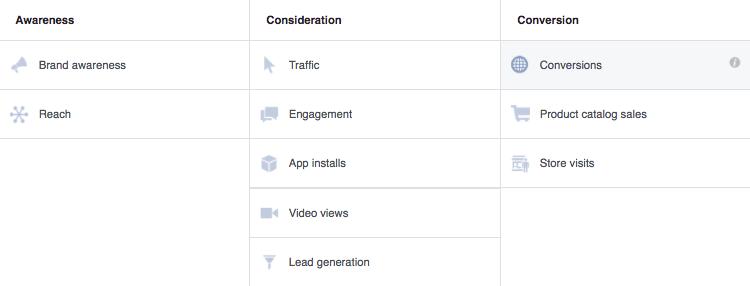 obiettivi annunci FB