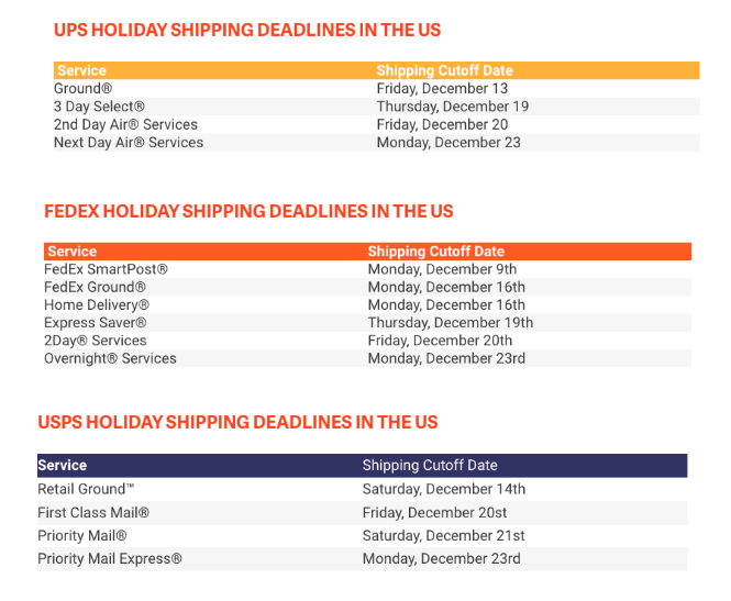 Shipping deadlines in the US for popular providers