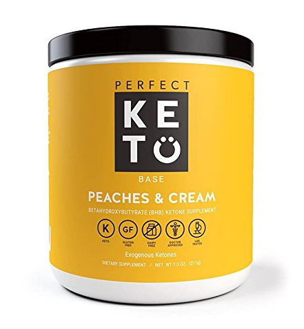 hot new products to sell: keto supplements
