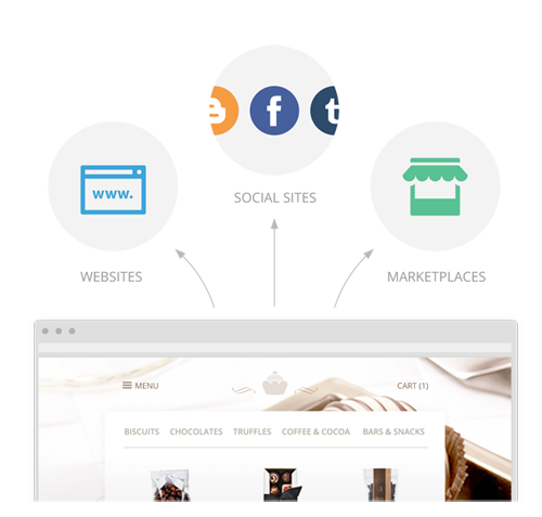 With Ecwid you can sell everywhere: on social networks, marketplaces and your own website