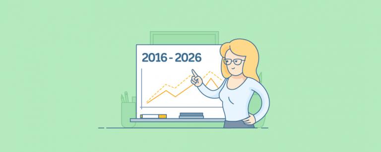 Будущее электронной коммерции: прогноз до 2026 года