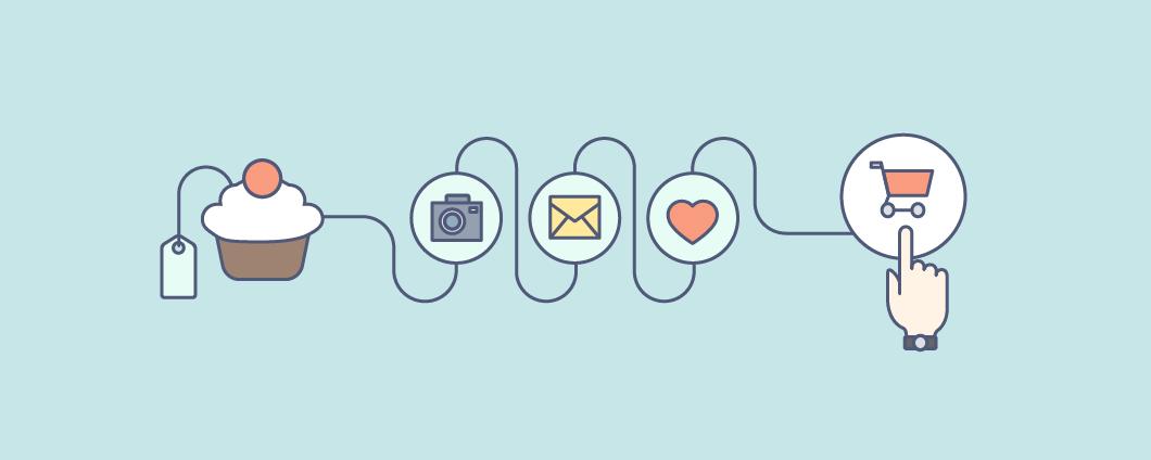 Контент-маркетинг интернет-магазина: как правильно