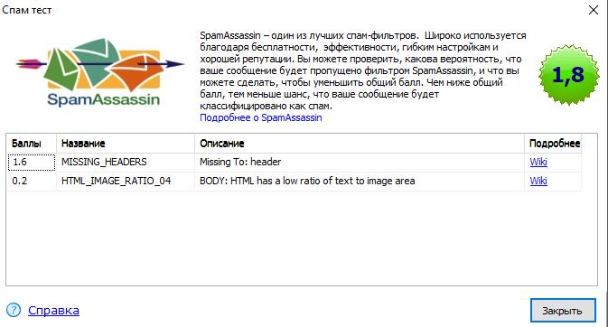 Системой оценок SpamAssassin показывает шансы попадания письма в спам (чем ниже оценка, тем лучше).