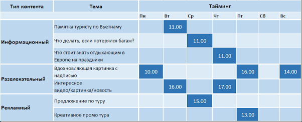 Пример планирования публикаций