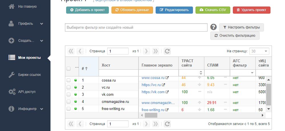 Checktrust: если показатели траста и спама красного цвета, то сайт не очень