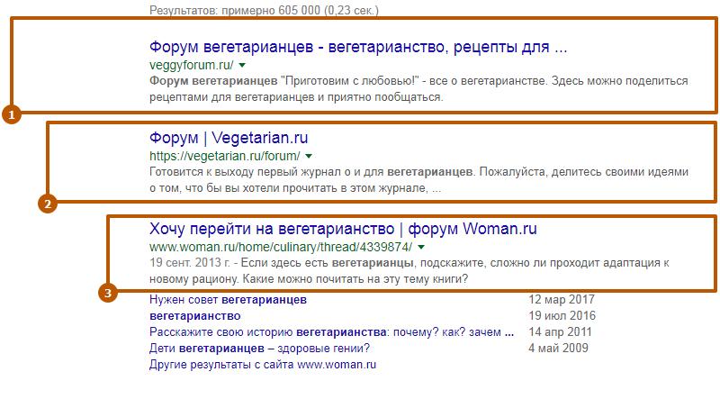 ТОП-3 выдачи по запросу «форум вегетарианцев»