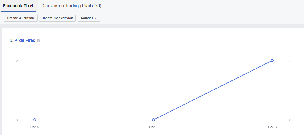 Смотрите результаты сбора данных с помощью пикселя в рекламном кабинете Фейсбук