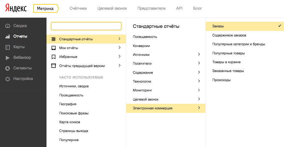 Приложение Яндекс.Метрики