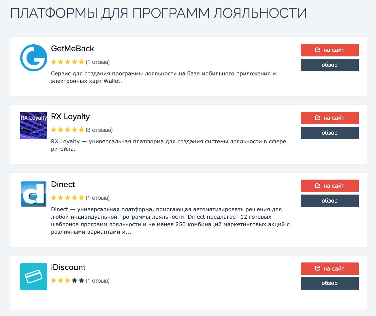 Рейтинг платформ для создания программ лояльности, составленный сайтом отзывов о сервисах для бизнеса CRMindex