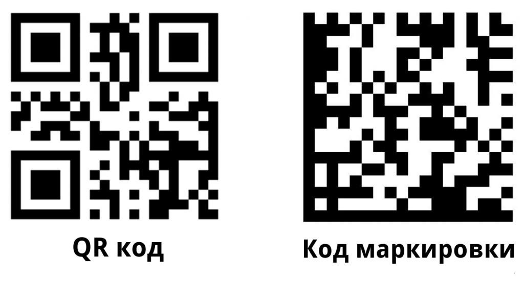 Справа пример кода Data Matrix, который используется для маркировки товаров