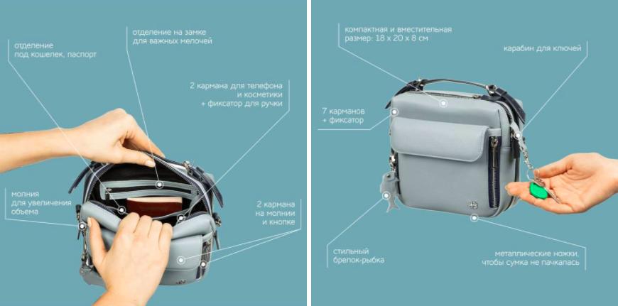 На инфографике показаны все детали сумки с объяснениями, почему она удобны