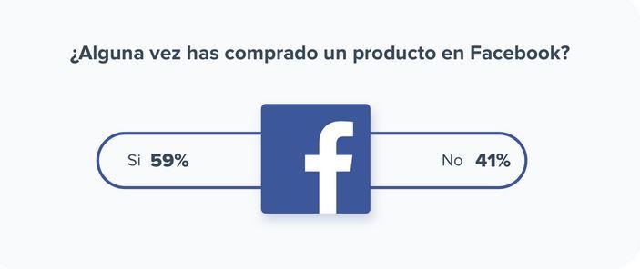 compras dentro facebook