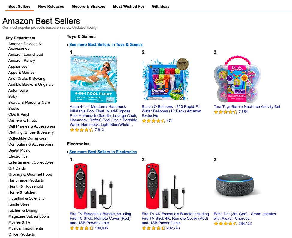 Trend Amazon Produkte